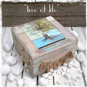ΚΟΥΤΙ ΕΥΧΩΝ ΜΕ ΤΟ ΔΕΝΤΡΟ ΤΗΣ ΖΩΗΣ ΚΩΔ: TREE-LIFE-BM